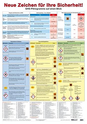 Wandtafel Neue Zeichen für Ihre Sicherheit!