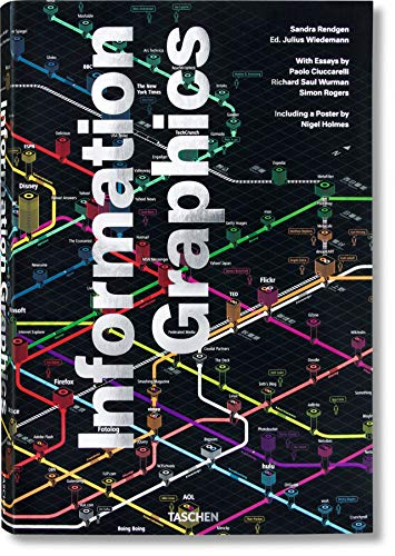 Information Graphics --multilingual