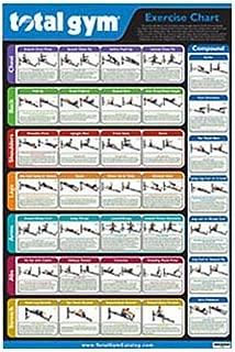 total bodyworks 5000 wall chart