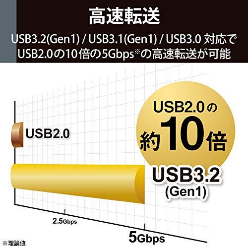 エレコムHDDポータブルハードディスク4TBSeeQVault対応USB3.0テレビ録画対応かんたん接続ガイド付き静音ファンレス設計ブラックELP-QEN2040UBK