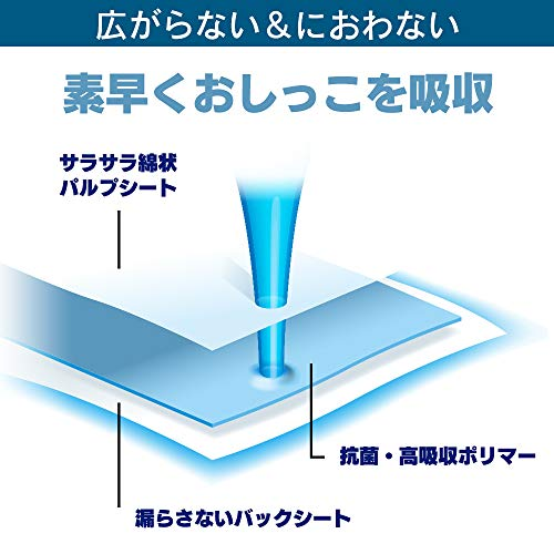 [Amazonブランド]Wagペットシーツ厚型ワイド42枚x2袋(84枚)