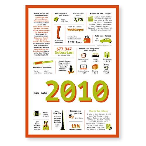 Tolle Geschenkidee: Jahreschronik 2010