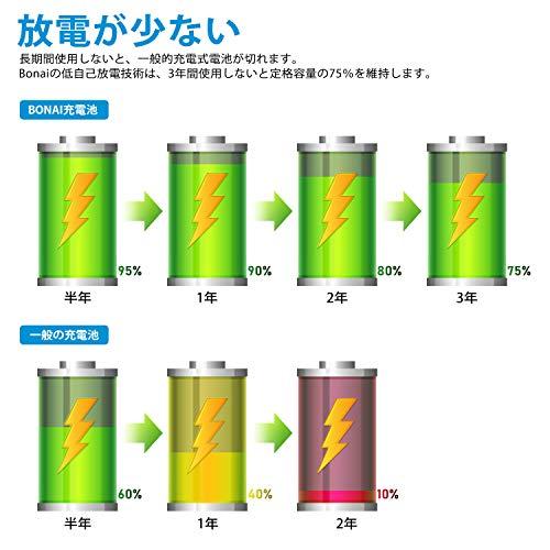 BONAI単3形充電池充電式ニッケル水素電池8個パック(超大容量2800mAh約1200回使用可能)液漏れ防止設計自然放電抑制環境友好タイプ