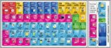 New AUTODESK AUTOCAD Keyboard Stickers Laminated Stickers (11.5 x 13 mm)
