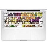 igsticker MacBook Air 13inch 2010 ~ 2017 専用 キーボード用スキンシール キートップ ステッカー A1466 A1369 Apple マックブック エア ノートパソコン アクセサリー 保護 014995 秋 味覚 果物