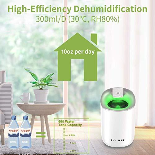Product Image 3: Electric Mini Dehumidifier, 1500 Cubic Feet (170 sq ft)