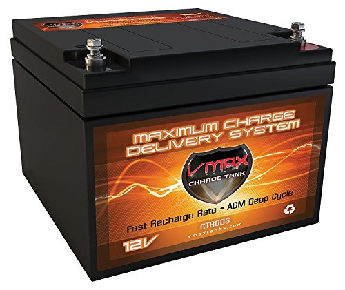 VMAX V28-800S 12V 28ah AGM Multipurpose Deep Cycle Battery Replacement Compatible with Panasonic LC-XC1228AP 6.5'x6.9'x5'