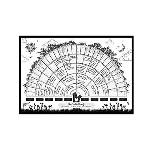Stammbaum,Füllen Sie 6 Generation Familienfigur DIY Leere ausfüllbare Ahnentafel Ahnenstammbaum Malerei Retro Sektor Poster Wandkunst Halbkreis Handmalerei Dekor, 60 * 40 cm