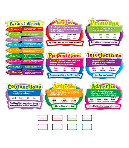 Carson Dellosa Parts of Speech Bulletin Board Set—Parts of Speech Chart, Accents With Definitions and Examples, Blank Writing Cards for Language Arts Learning (26 pc)