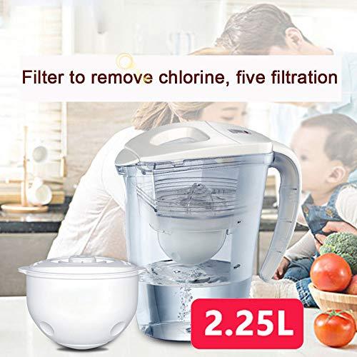JS 2.25L Net Kettle Wasser Gesunder Filterkrug Clean Cup Filtration Ersatzsystem Wasserfilterkrug