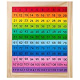 Toy Scholar Montessori Hundred Board 1-120 / Montessori Multiplication Board 10x12   Counting & Math Toys   Number Toys, Numbers Board, Number Tiles, Montessori Counting to 100 Games for Kids Numbers