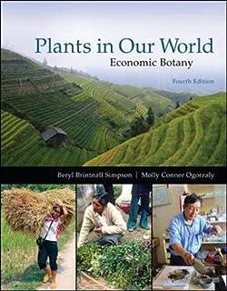 Best new world botany Reviews