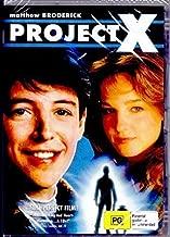 Best film project x 1987 Reviews