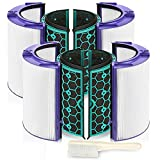 isinlive 2 Pack Hepa Filter Replacement for Dyson HP04 TP04 DP04 Air Purifier Sealed Two Stage 360 Filter System Pure Cool Purifier Fan HEPA Filter & Activated Carbon Filter