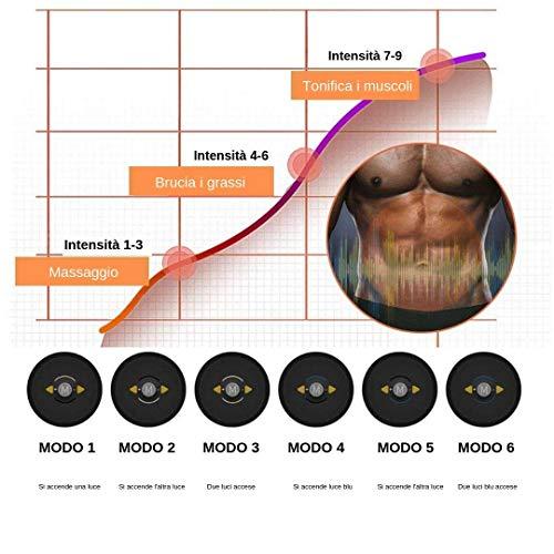 Elettrostimolatore per Addominali, YOUFIT, Fascia Addominale Dimagrante, Bruciagrassi, Tonificante, Gambe/Glutei/Braccia, Ricaricabile, Wireless, Uomo/Donna