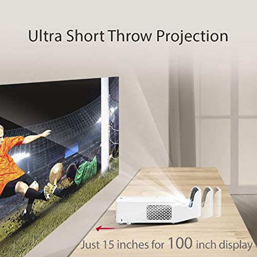 How Do Short Throw Projectors Work?