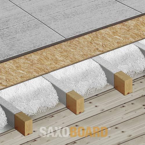 Schüttdämmung Hohlraumdämmung Granulat Einblasdämmung Dachdämmung Schüttung (2400 Liter - 10 Karton)
