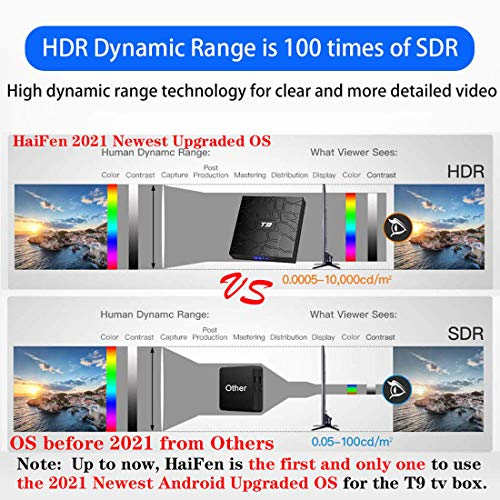Android TV Box, T9 Android 9.0 TV BOX 4GB RAM/32GB ROM RK3318 Quad-Core Media Box Soporte 2.4GHz/5.0GHz WiFi 64 bits H.265 Bluetooth 4.0 DLNA UHD 4K Mini TV Box