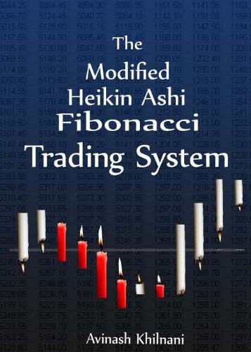 modifikuota heikin ashi fibonacci prekybos sistema