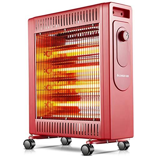 ZL – verwarming voor het huishouden, energiebesparend, energiebesparend, energiebesparend