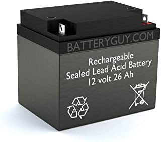 Werker WKA12-26NB Replacement Battery (Rechargeable)
