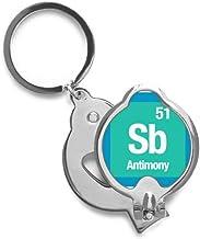 DIYthinker Elemento Sb Antimonio Química Chem Uña cortador Trimmer