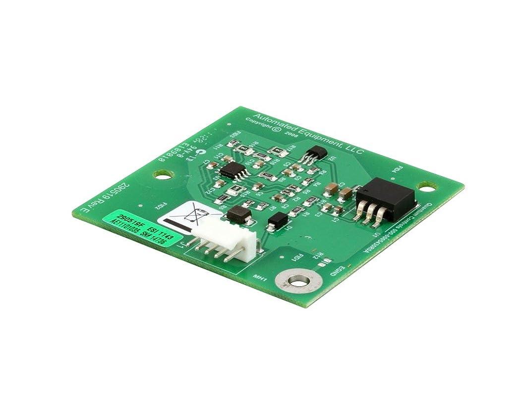 カブコンバーチブル動力学RAM 290519プリント回路ボード