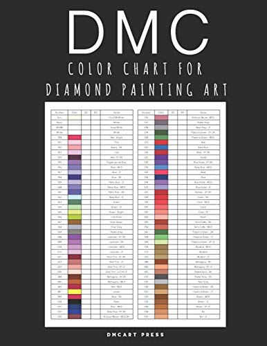 DMC Color Chart for Diamond Painting Art: Professional DMC Color Card Book 2021