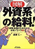 図解 外資系の給料!―就職・転職のための必読ノウハウ80 (B&Tブックス)
