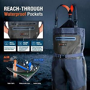 Belly Boot Wathose mit Fronttasche 1