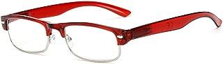 Aiweijia Reading Glasses Retro Half Frame Style Mens Women 1.0 1.5 2.0 2.5 3.0 3.5 4.0