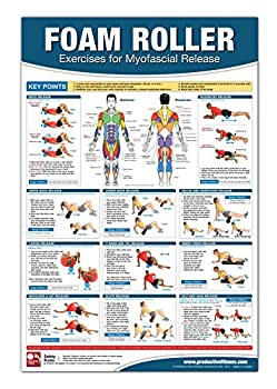 Foam Roller / Myofascial Release Chart Poster Muscle Massage Myofascial Release Poster Muscle Rolling Chart Fascia Adhesion Release Trigger .. Self Massage Chart Massage Therapy Poster