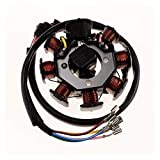 Modificado de piezas del motor Magneto estator del generador Ign Cableado eléctrico cableado eléctrico Telar conjunto de estator CDI fit fit for QUAD 150-250CC accesorios del coche