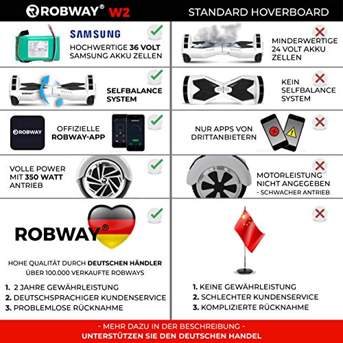 Robway W2 Hoverboard