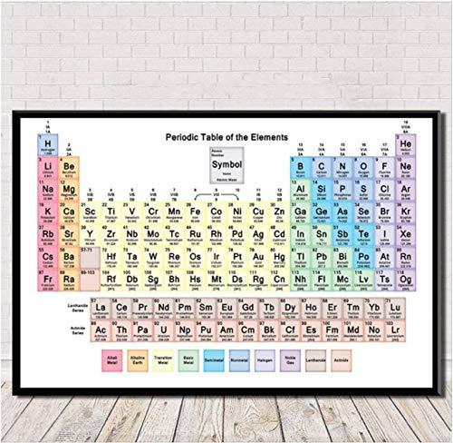 JYSHC Puzzle 1000 Stück Holzmontage Bild Periodensystem Elemente Chemie Grafik Bildung Kunst Erwachsene Kinder Spiele Lernspielzeug Jw348Mz