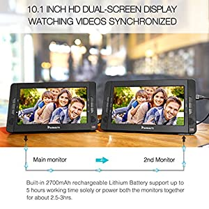 Dual Screen DVD Player Portable for Car with 5-Hour Built-in Rechargeable Battery, Supports USB/SD/MMC Reader and Region Free (Host DVD Player+ Slave Monitor)