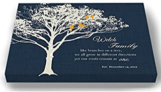 Best family tree gifts Reviews