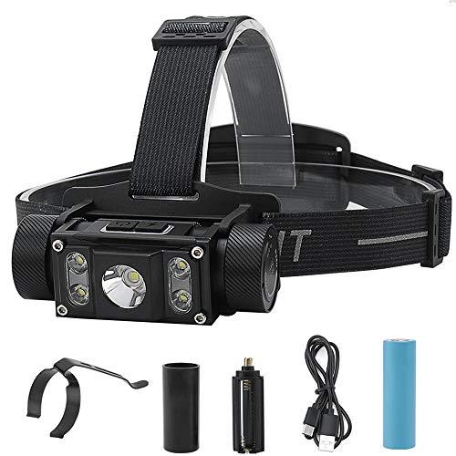 ヘッドライト 充電式/乾電池両用 1200ルーメン高輝度LED 取り外し可 マグネット&クリップ付きのマルチライト 登山/釣り防災/作業用ヘッドランプ