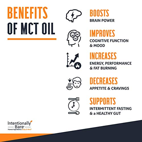Intentionally Bare MCT Oil Bundle – Organic – High C8 Caprylic Acid - Home and Away - Appetite Suppressant, Metabolism Boosting, Helps with Intermittent Fasting and Ketosis 7