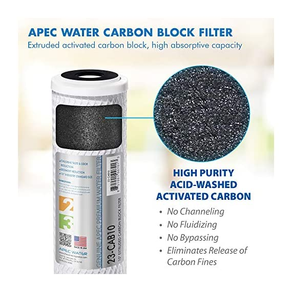 APEC Water Systems Filter-Set US Made Double Capacity Replacement Stage 1-3 for Ultimate Series Reverse Osmosis System… 6 APEC ULTIMATE high capacity pre-filter set is USA made and built to last 2x longer than other brands 1st stage polypropylene sediment filter to remove dust, particles, and rust 2nd & 3rd stage extruded carbon block filters to remove chlorine, taste & odor