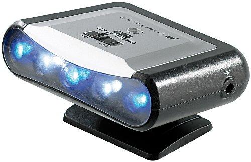 VisorTech–Simulador de televisión Inteligente para intimidar Intrusos
