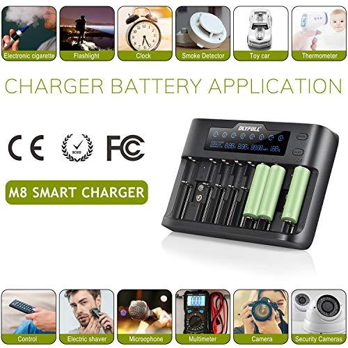 Akku ladegerät BatterieladegerätUniversal 10 Fach Batterien Schnellladegerät LadestationLCD-Display für 18650, 9v, Li-ion, AA, AAA, NiMH, NiCD, Li-ion, LiFePO4