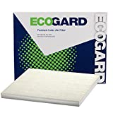 EcoGard Automotive Replacement Engine Cooling & Climate Control
