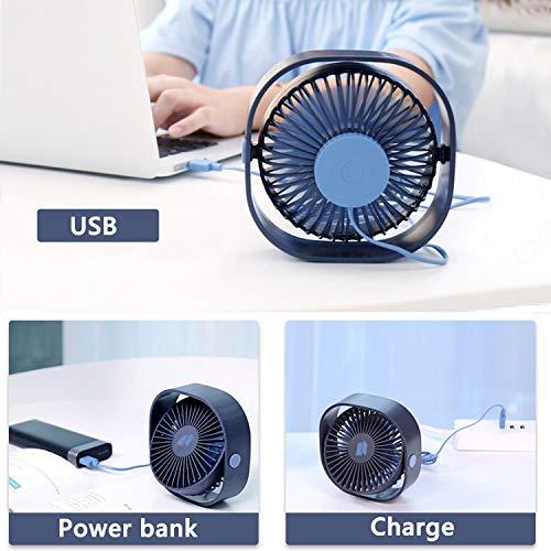 TedGem USB Ventilator Handventilator Bild 2*