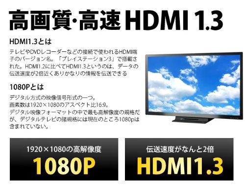 『3ポート HDMI ケーブル セレクター 切替器 PC PS3 テレビ ワンタッチ 切り替え』の6枚目の画像