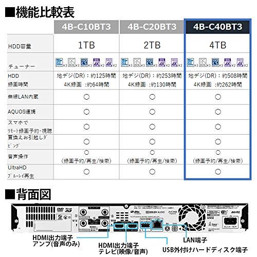 アイテムID:4999440の画像2枚目