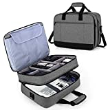 Luxja Double Layer Projector Bag, Projector Carrying Case