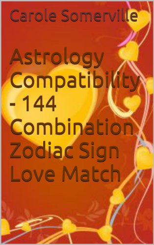 Match zodiac compatibility Zodiac Compatibility