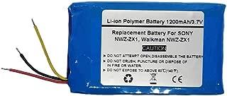 Starnovo 1200mAh/3.7V Replacement Battery for Sony NWZ-ZX1,Walkman NWZ-ZX1