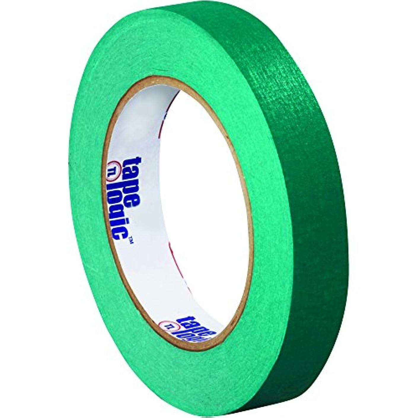 Partners Brand PT93400312PKE Tape Logic Masking Tape, 3/4